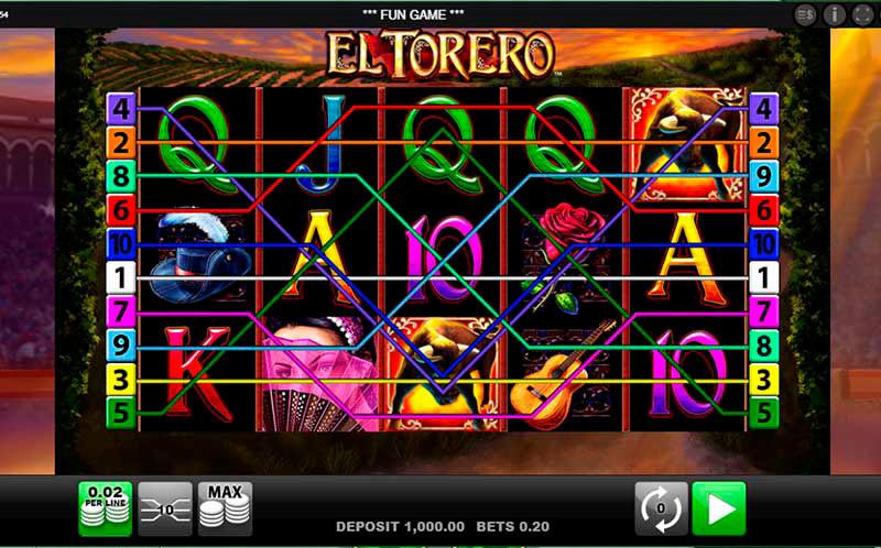 Spielen Sie El Torero Slot kostenlos